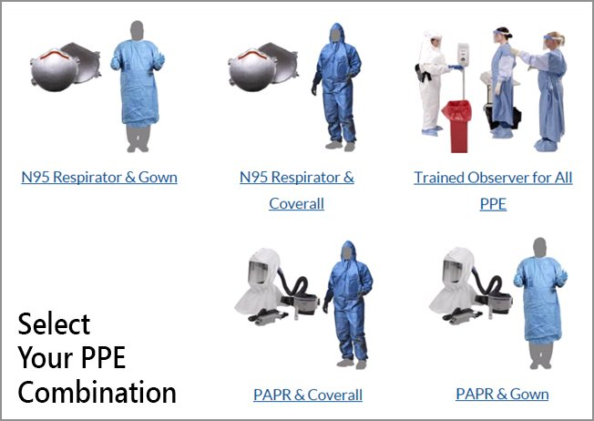 Select your PPE Combination
