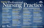 Scope and Standards of Practice Poster
