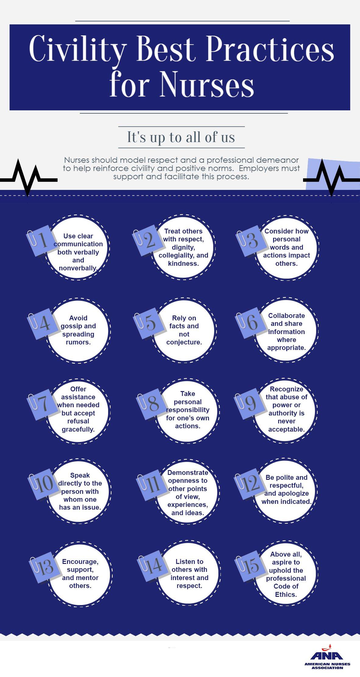Violence, Incivility, & Bullying | American Nurses Association